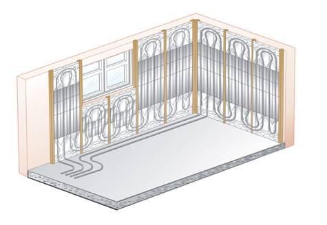 Termodraulica valsecchi emilio - Riscaldamento pannelli radianti a parete ...